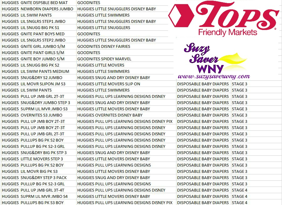image relating to Printable Huggie Coupons known as Tops Marketplaces: Fresh new Huggies Catalina Supply + Sku Listing -